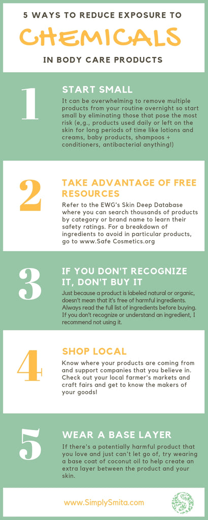 skin-absorption-101-how-to-reduce-chemical-exposure-in-body-care-products-inforgraphic-simply-smita