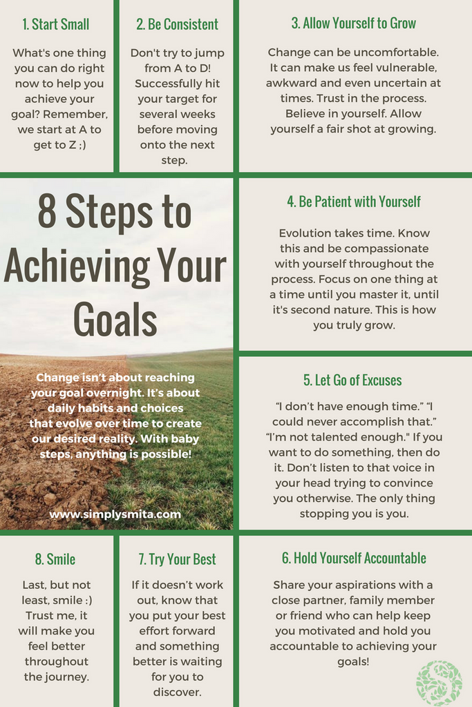 8 Steps to Achieving Your Goals Infographic - Simply Smita