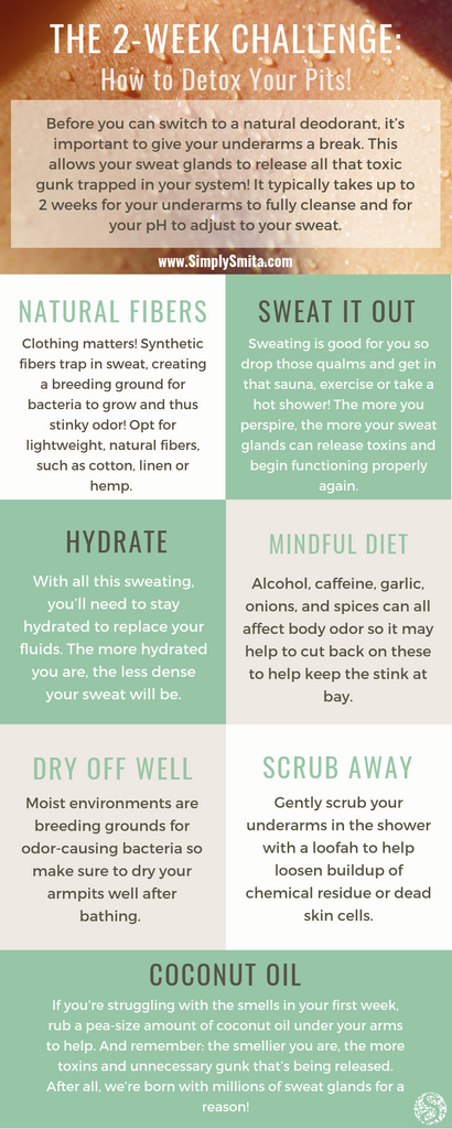 how-to-detox-those-pits-infographic-simply-smita-co