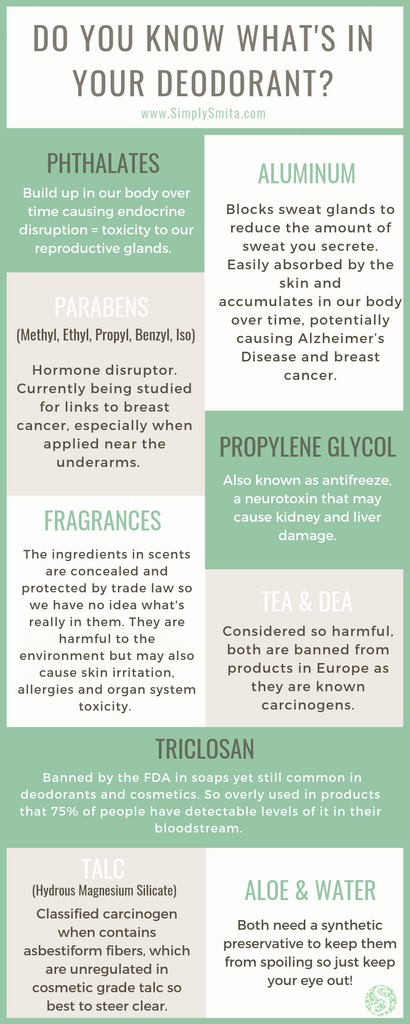 whats-in-your-deodorant-toxic-ingredients-to-watch-out-for-inforgraphic-simply-smita-