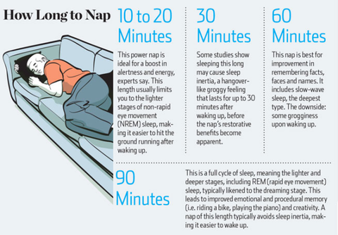 Nap guide