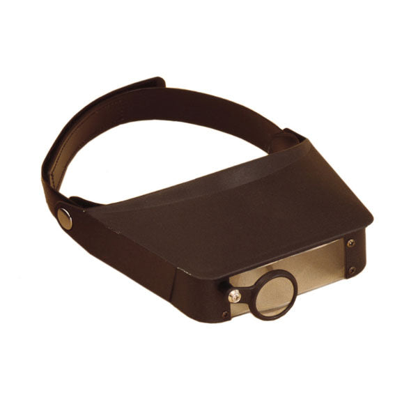 Multiple Magnification Headband Magnifiers