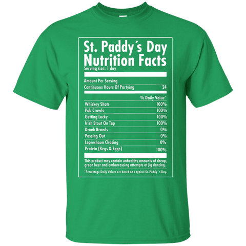 St. Patty's Day Nutrition Facts