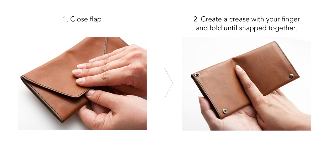 When your Travel Wallet arrives