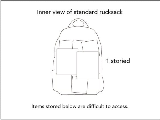 standard backpack - 1 story