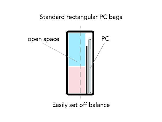 Standard PC Bags set off balance