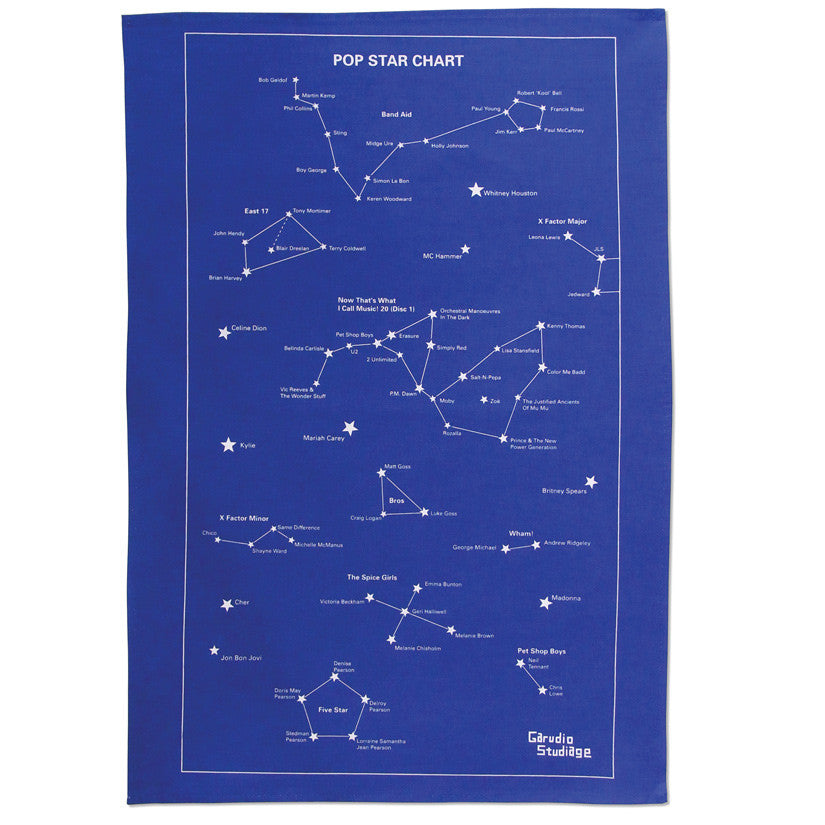 Star Chart Tea Towel
