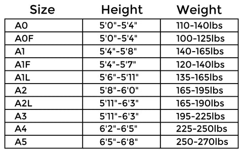 BJJ Gi Size Chart | Sleeve and Collar