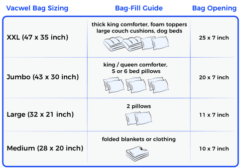 Vacuum Storage Bag Size