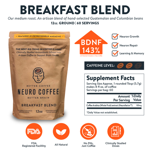 Breakfast Blend (Ground)