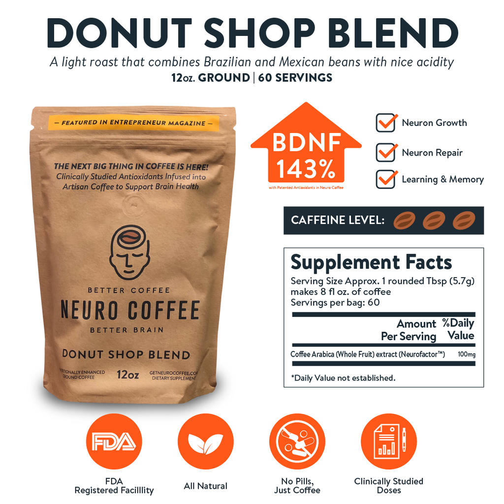 Donut Shop Blend (Ground)