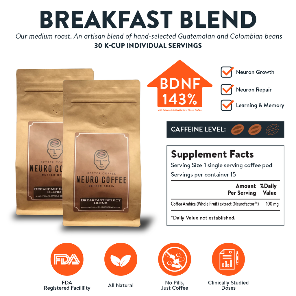 Breakfast Blend (K-Cups)