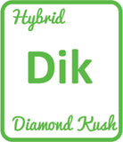 Buy Cannabis Terpene Profile Diamond Kush