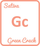 Buy Cannabis Terpene Profile Green Crack