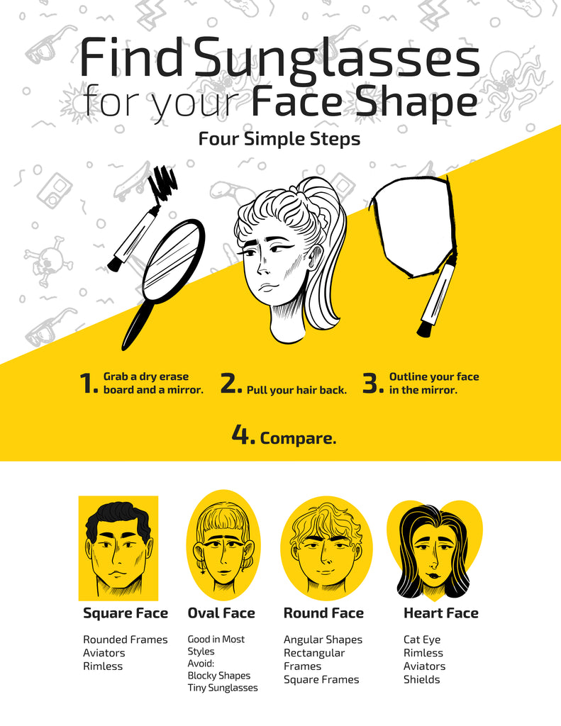 Infographic describing the four steps to find your face shape.