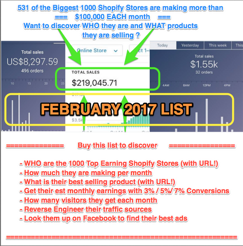 [February 2017] 1000 Top Earning Shopify Websites [OLD LIST]