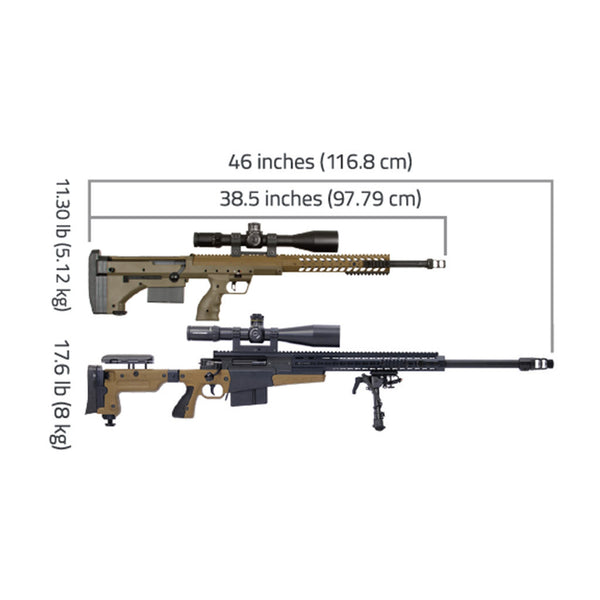 Desert Tech SRS-A1 Rifle Comparison to SRS