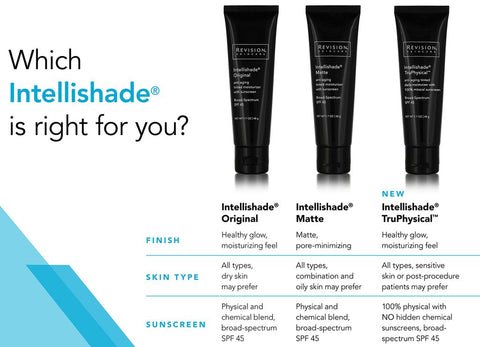 Revision Skincare Intellishade matt