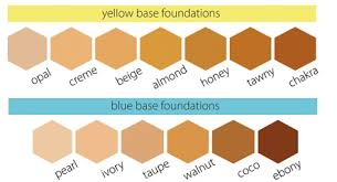 lycogel breathable foundation colours