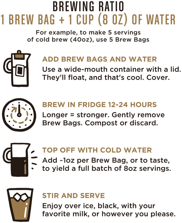 brewing instructions from back of package for good trip coffee cold brew compostable brew bags