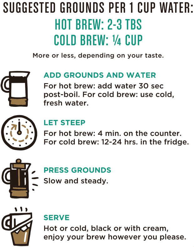 instructions from back of package for brewing mixed grounds using a french press