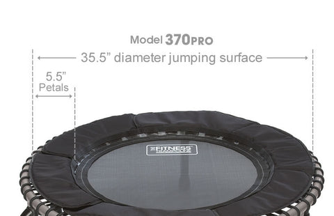 JumpSport Pro Series 370 Fitness Rebounder close up of the mat