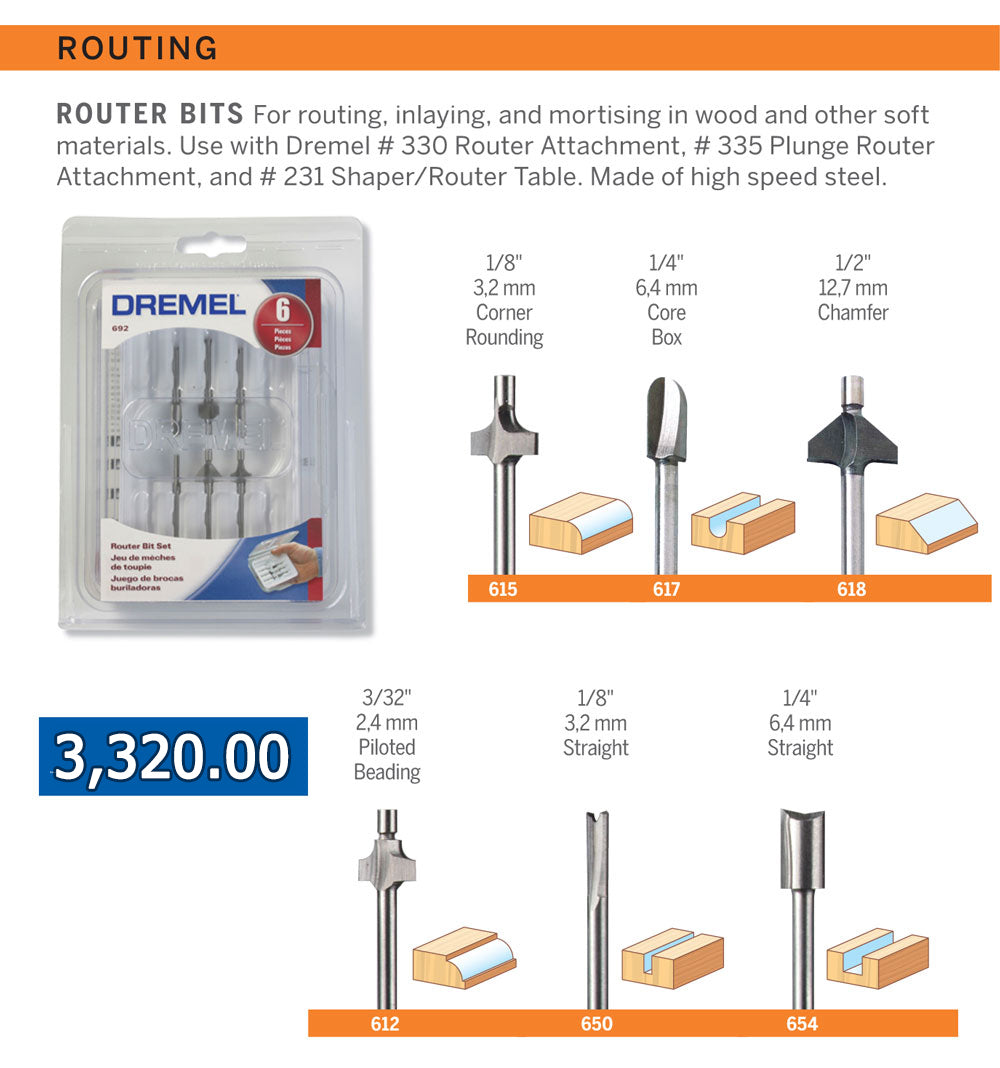 Router bits thumb
