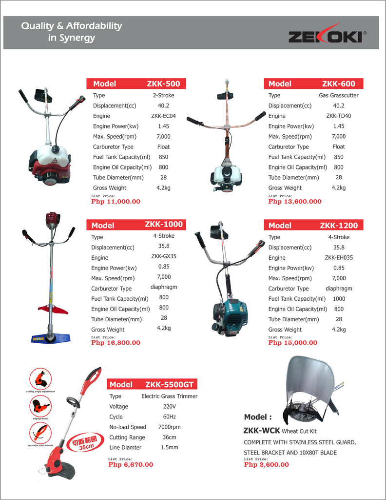 Zekoki Tools Pricelist — Goldpeak Tools PH on