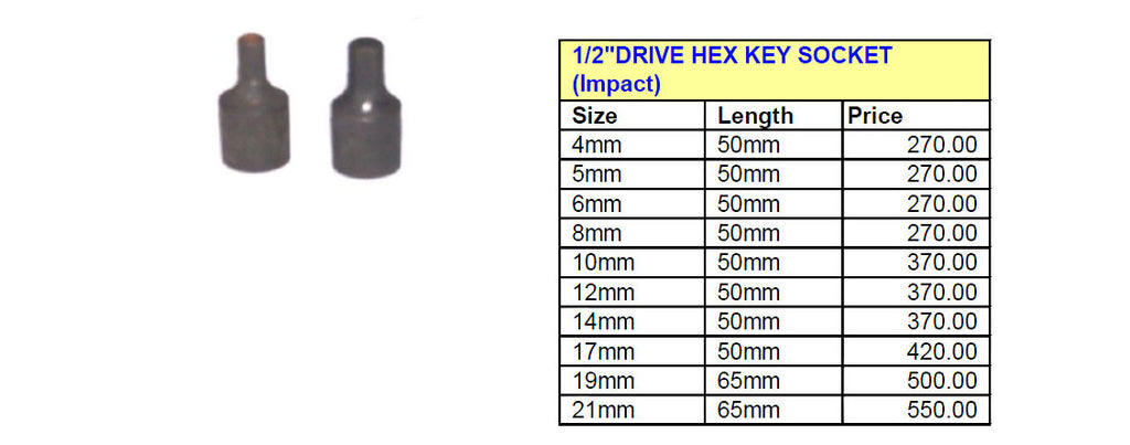 Hex key socket thumb