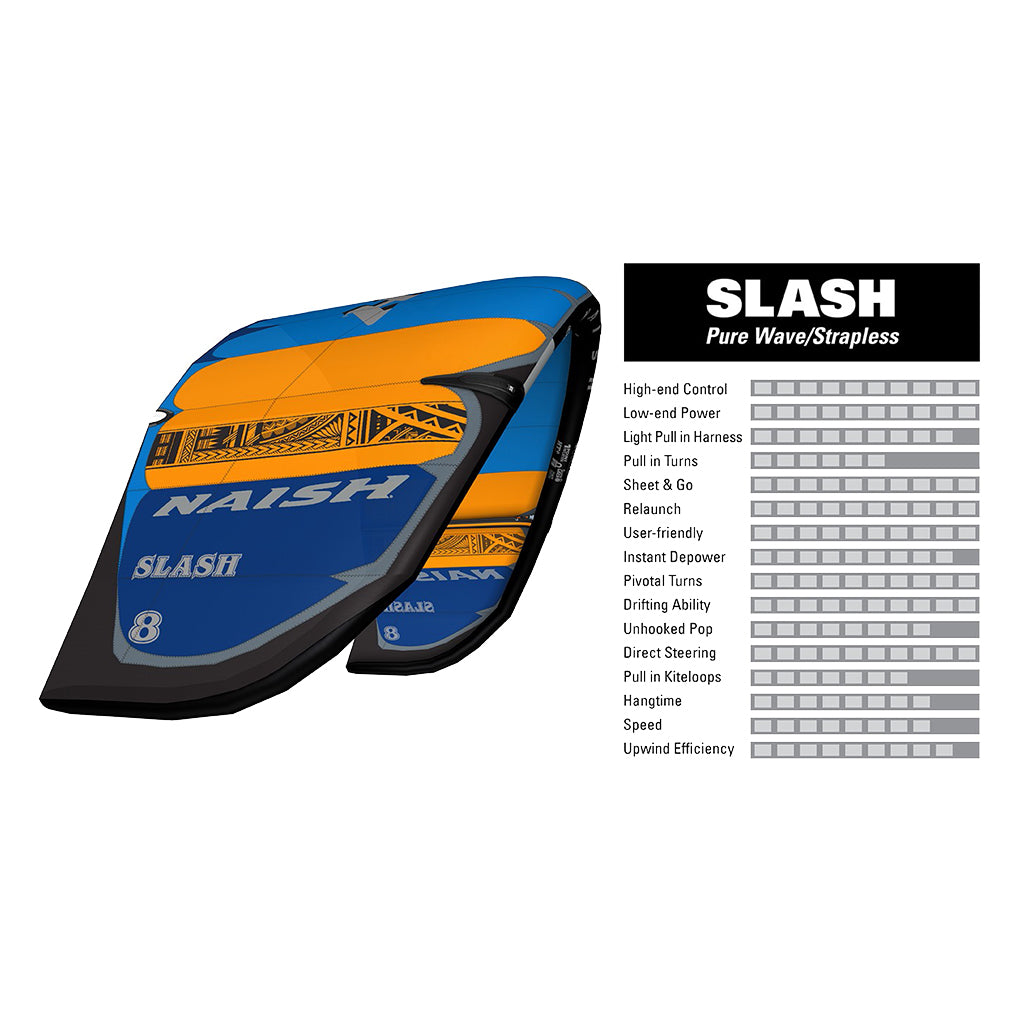 2021 S25 Naish Slash Kitesurf Kite