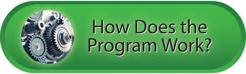 Preferred Partner Program - How Does the Program Work