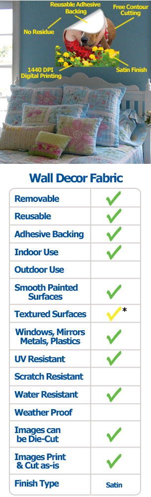 Wallhogs Wall Decor Fabric Features