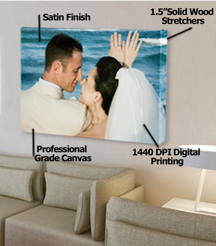 Wallhogs Professional Gallery Wrapped Canvas Features & Benefits