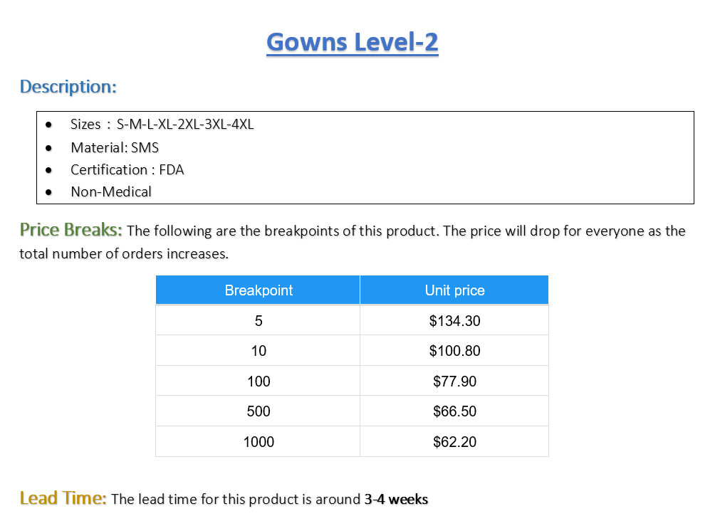 Gowns - Level 2 - Pack of 10 (Listing ID: 4653900529733)