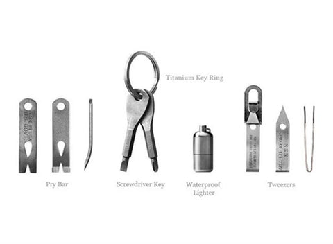 Survival Gear - Stainless EDC Gear Tweezers Tick Gripper Survival Gear