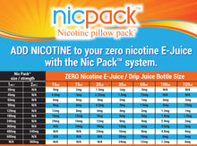 Load image into Gallery viewer, Nic Pack - Nicotine Pillow Pack - 1ml - 360mg