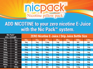 Copy of Nic Pack - Nicotine Pillow Pack - 2ml - 240mgNic Pack - Nicotine Pillow Pack - 2ml - 240mg