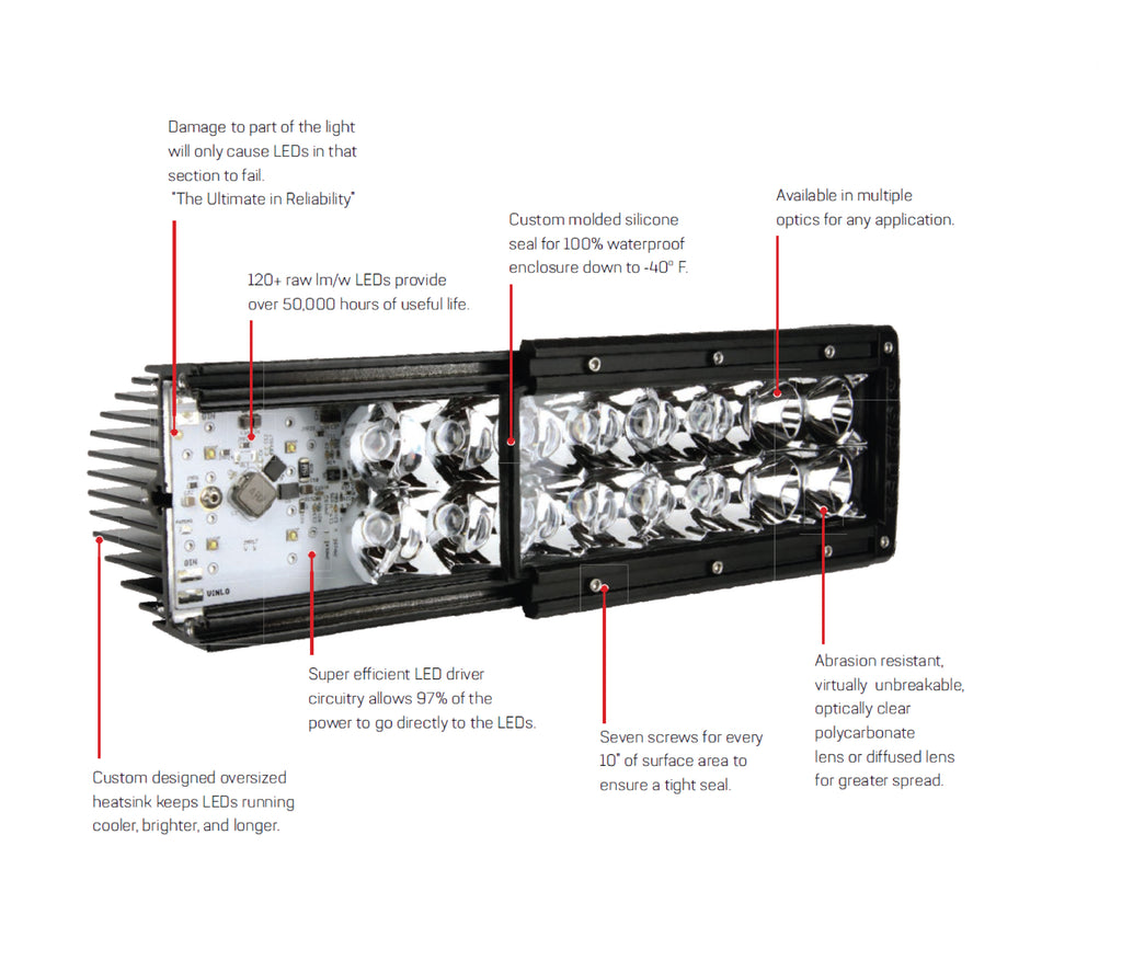 The Rigid Difference Industries Shop Lights Wiring Diagram As Design Innovators Our Superior Products Offer You Latest In Advanced Technologies