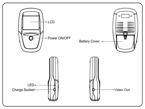 Schematic Of A 747 as well Electric Car Charging Station Sign moreover Meter Panel Wiring furthermore Led Light Strip Wiring Diagram in addition Navy Power Carts. on solar panel store