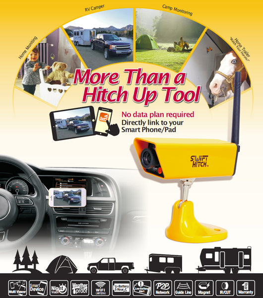 Hitch up Camera, WiFi Camera, Horse Trailer Camera, Portable Camera, Camping Camera, RV Camera, Home Security Camera