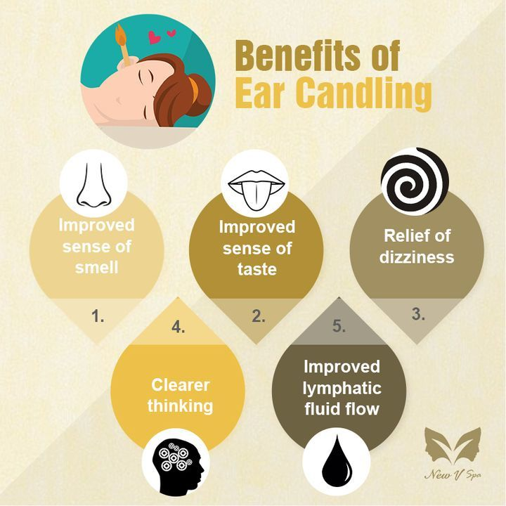 ear candling, ear coning, ear wax removal