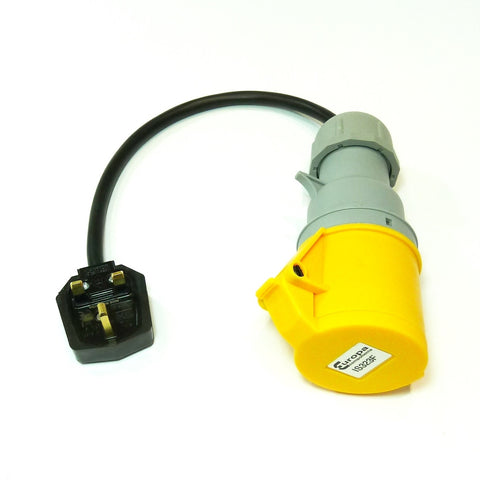 Heavy duty portable appliance testing (PAT) adaptor 110v 32A socket