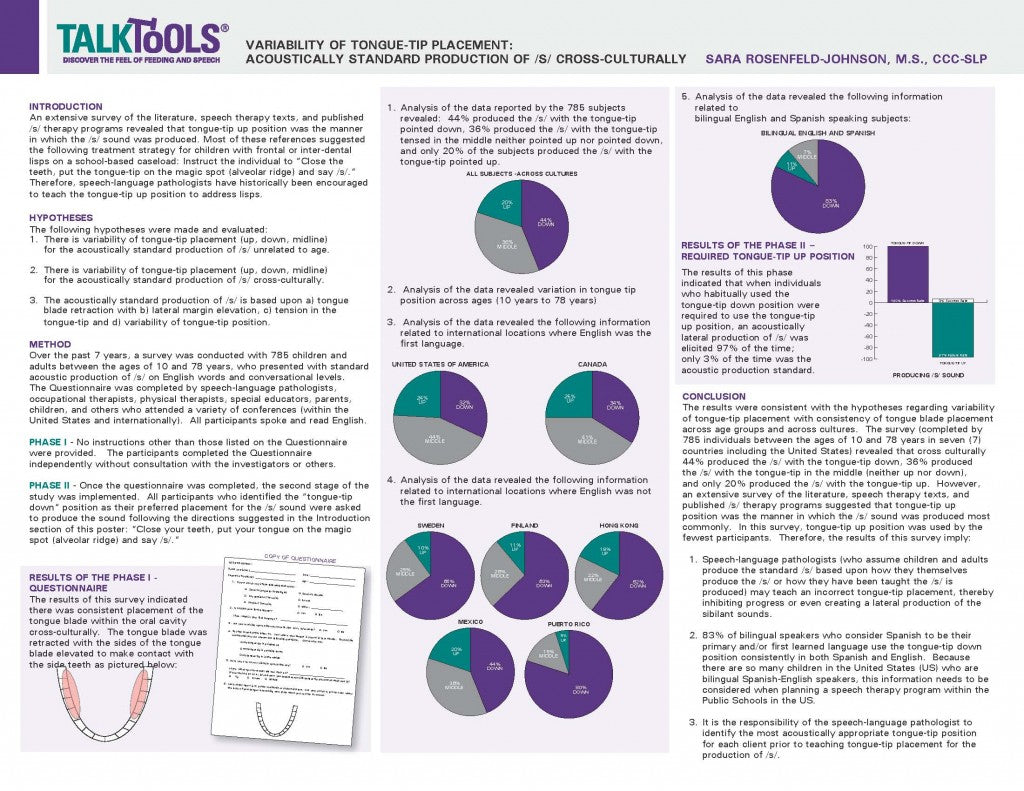 Variabilty of Tongue-Tip Placement_ASHA Poster 2012_Page_1
