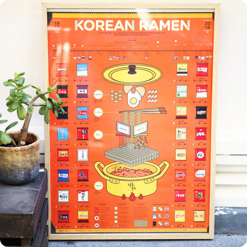 Poster Affiche Food Around the World KOREAN RAMEN | MOSHI MOSHI