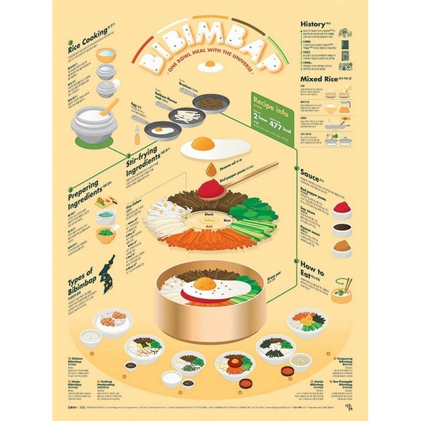 Poster Affiche Food Around the World BIBIMBAP, cuisine coréenne | Moshi Moshi
