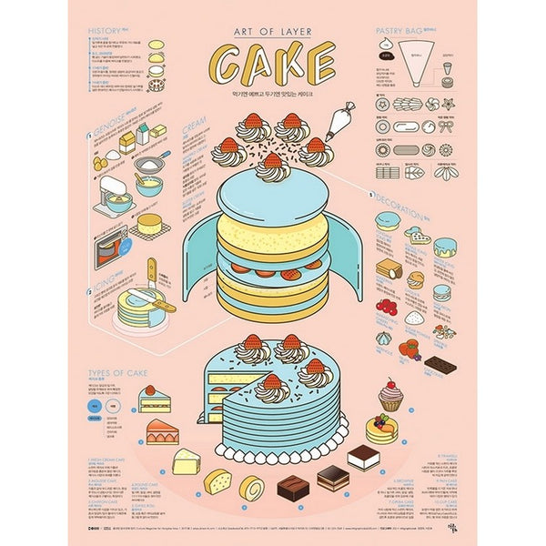 Poster Affiche Food Around the World CAKE - Moshi Moshi