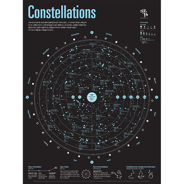 POSTER AFFICHE CONSTELLATIONS IN HONGDAE AREA 50 X 70CM