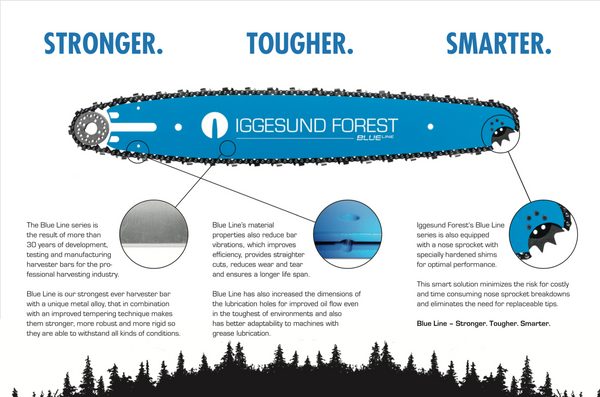 Iggesund Forest Blue Line Chainsaw Bars
