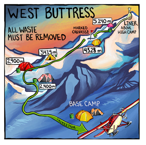 Denali Clean Mountain Can West Buttress Illustration Sarah K. Glaser