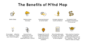 MYnd Map Benefits Mindfulness and Productivity